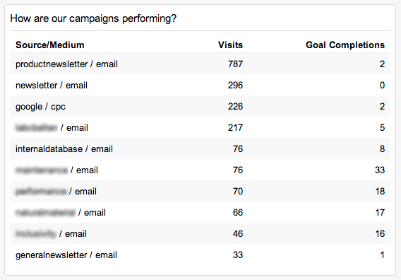 campaign-widget