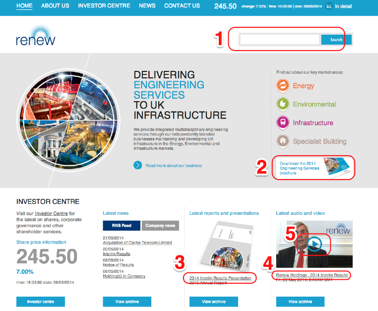 renew-holdings-homepage